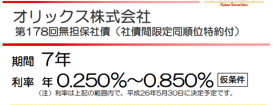 スクリーンショット 2014-05-27 16.58.10