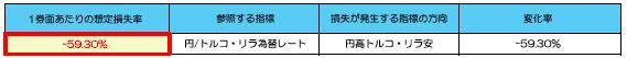 スクリーンショット 2014-05-29 20.03.58