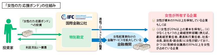 スクリーンショット 2014-07-21 14.47.34