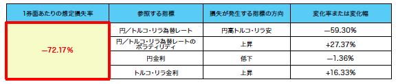スクリーンショット 2014-08-01 16.18.19